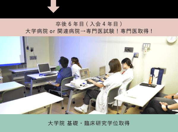 研修プログラムの特徴